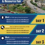 Join the San Diego Public Agency Consortium and Caltrans District 11 for the 2021 Procurement & Resource Fair